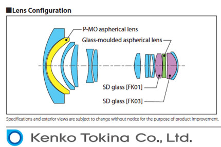 Tokina AT-X 12-28 Pro DX wide-angle lens optical design.  Images courtesy of Tokina and G and L Agencies.